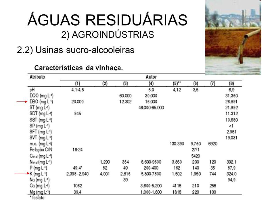 ÁGUAS RESIDUÁRIAS 2) AGROINDÚSTRIAS