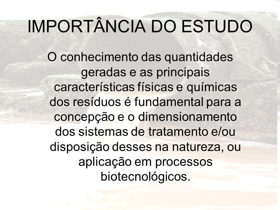 IMPORTÂNCIA DO ESTUDO