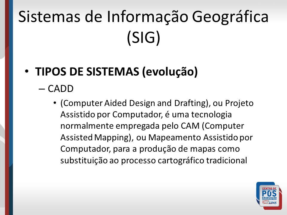 Sistemas de Informação Geográfica (SIG)