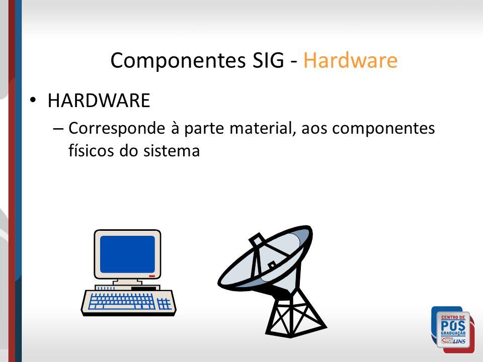 Componentes SIG - Hardware