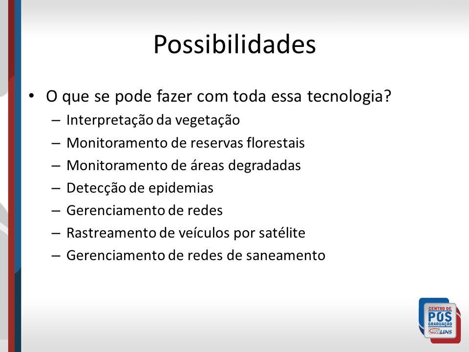 Possibilidades O que se pode fazer com toda essa tecnologia