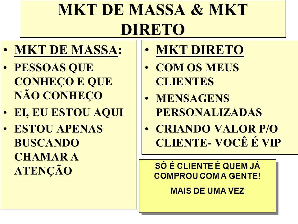 MKT DE MASSA & MKT DIRETO