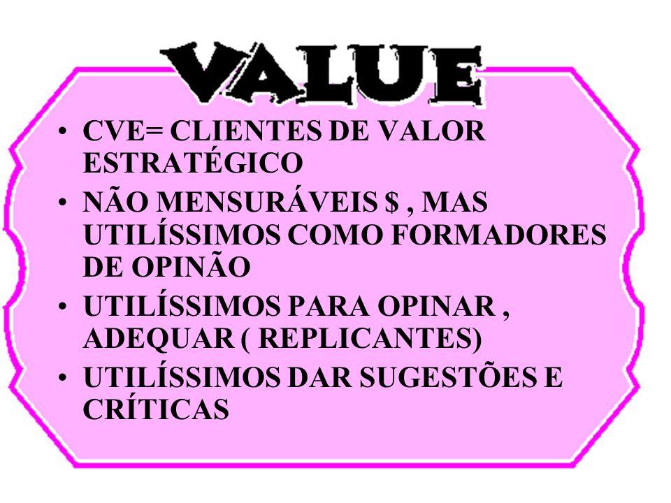 CVE= CLIENTES DE VALOR ESTRATÉGICO