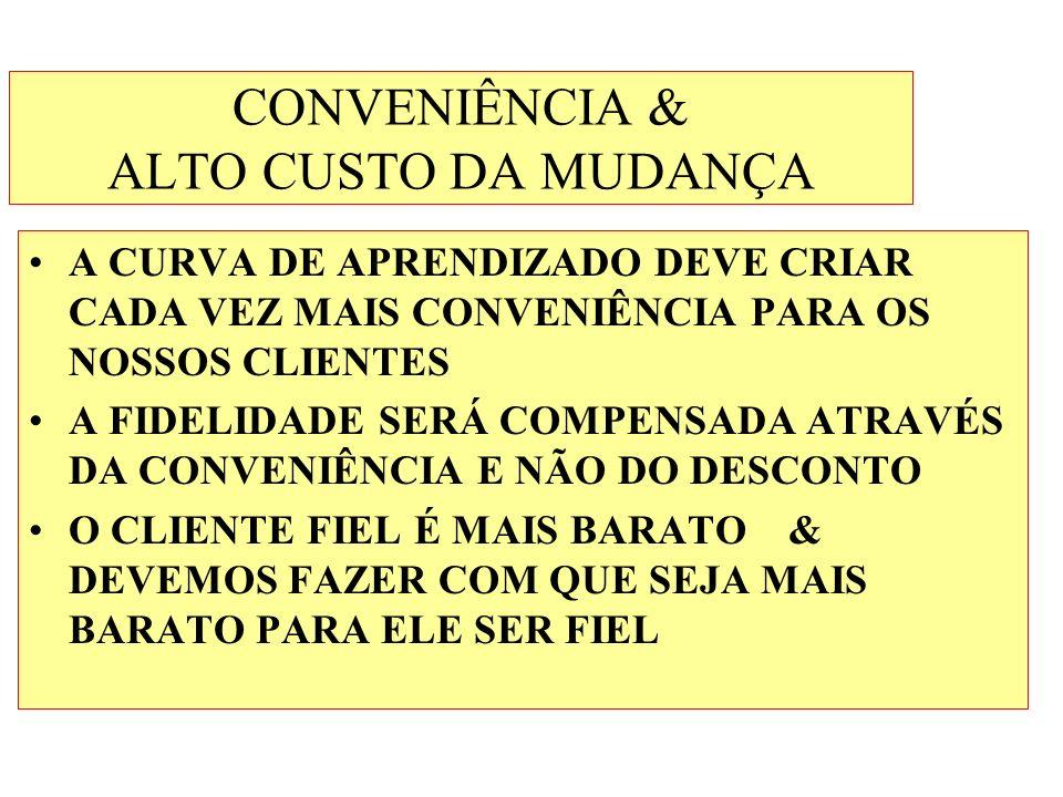 CONVENIÊNCIA & ALTO CUSTO DA MUDANÇA