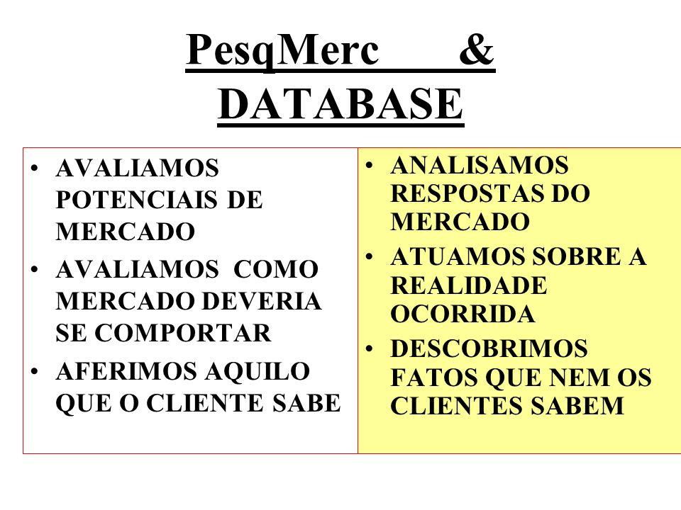 PesqMerc & DATABASE AVALIAMOS POTENCIAIS DE MERCADO