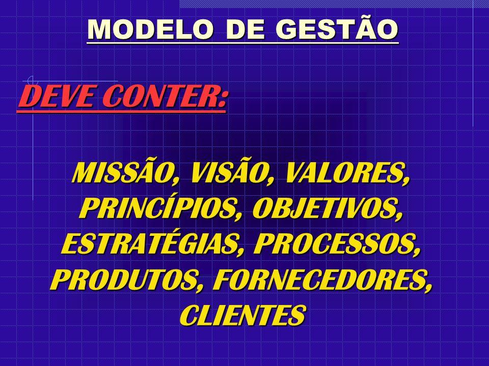 DEVE CONTER: MISSÃO, VISÃO, VALORES,
