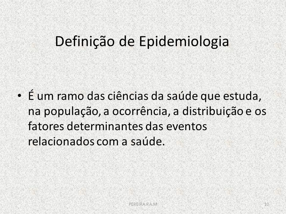 Definição de Epidemiologia