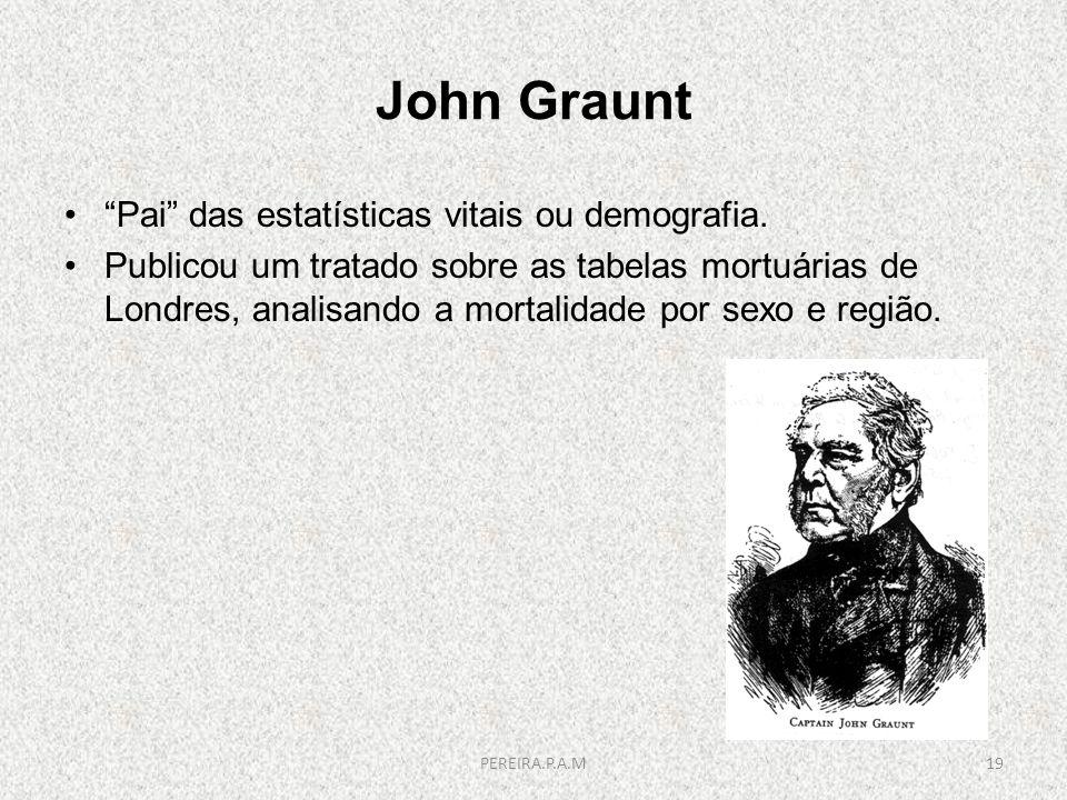 John Graunt Pai das estatísticas vitais ou demografia.