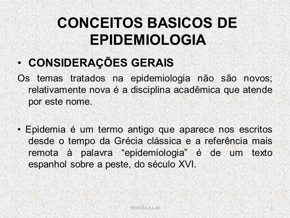CONCEITOS BASICOS DE EPIDEMIOLOGIA