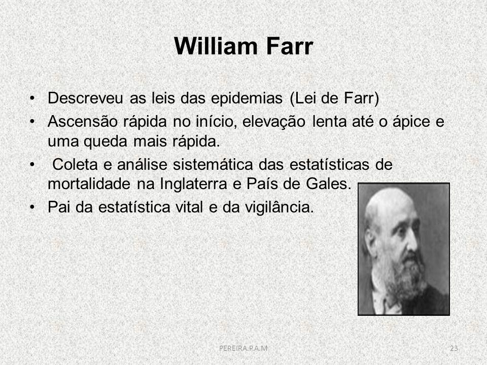 William Farr Descreveu as leis das epidemias (Lei de Farr)