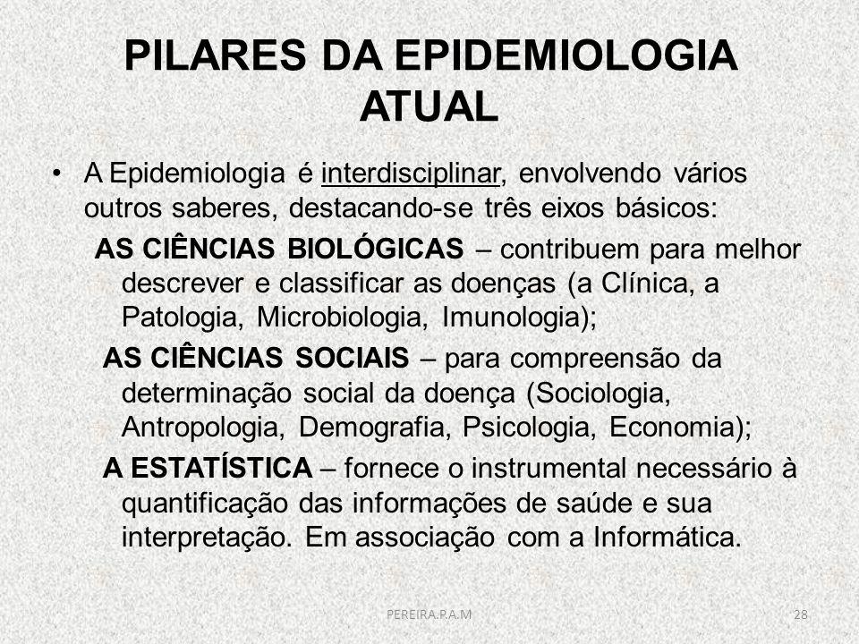 PILARES DA EPIDEMIOLOGIA ATUAL