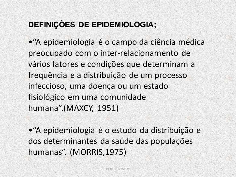 DEFINIÇÕES DE EPIDEMIOLOGIA;