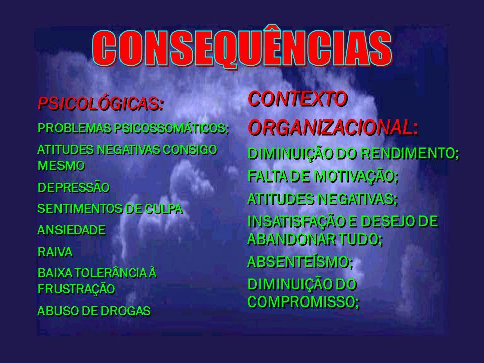 CONSEQUÊNCIAS CONTEXTO ORGANIZACIONAL: PSICOLÓGICAS: