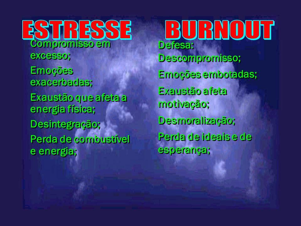 ESTRESSE BURNOUT. Compromisso em excesso; Emoções exacerbadas; Exaustão que afeta a energia física; Desintegração; Perda de combustível e energia;