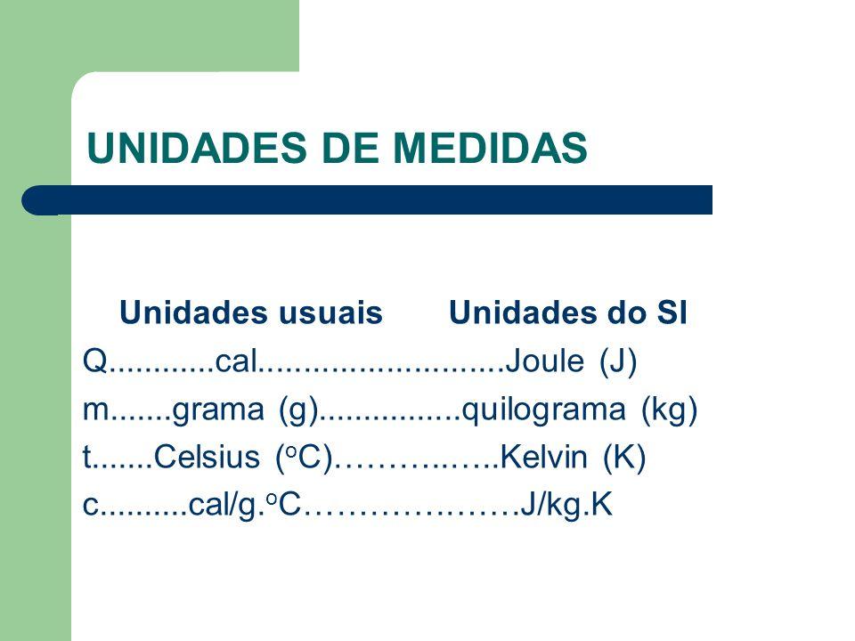 UNIDADES DE MEDIDAS Unidades usuais Unidades do SI