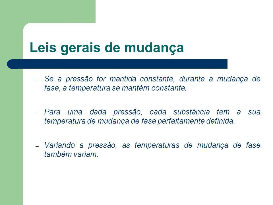Leis gerais de mudança Se a pressão for mantida constante, durante a mudança de fase, a temperatura se mantém constante.