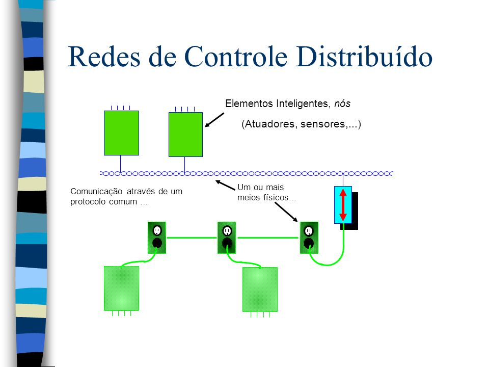 Redes de Controle Distribuído