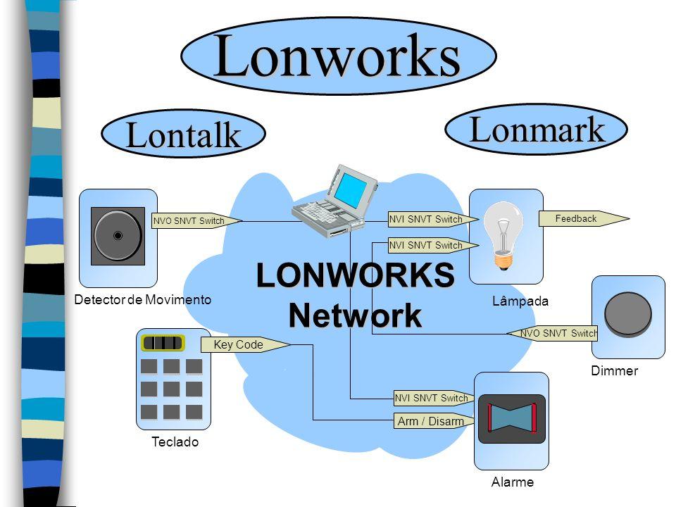 Lonworks Lonmark Lontalk LONWORKS Network Detector de Movimento