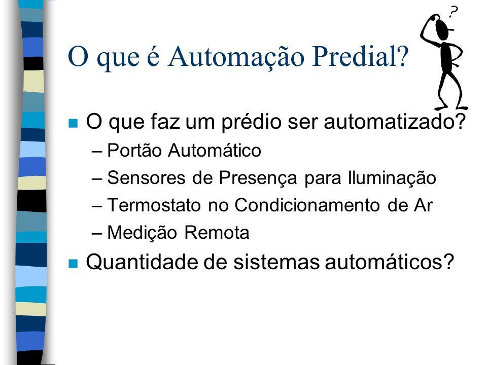 O que é Automação Predial