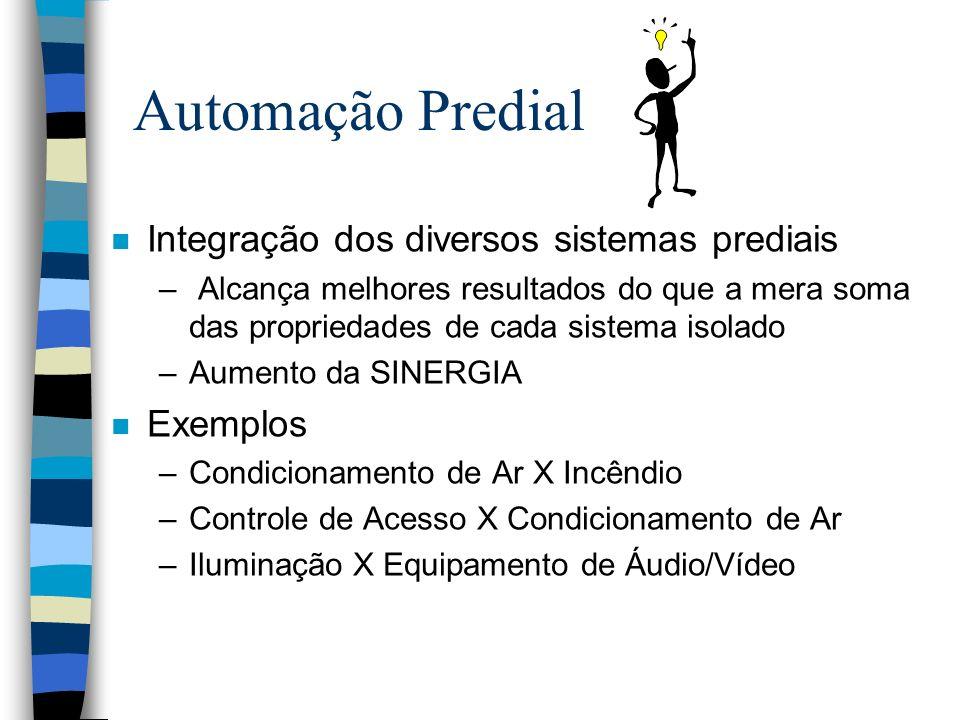 Automação Predial Integração dos diversos sistemas prediais Exemplos
