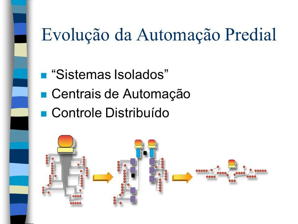 Evolução da Automação Predial