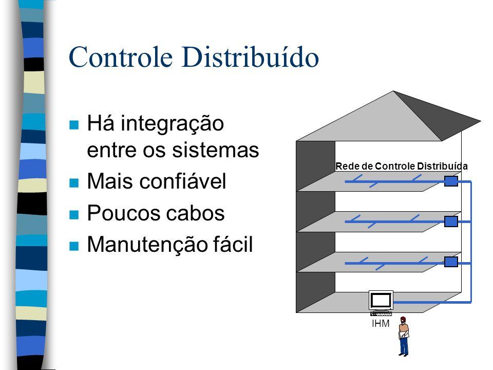 Rede de Controle Distribuída