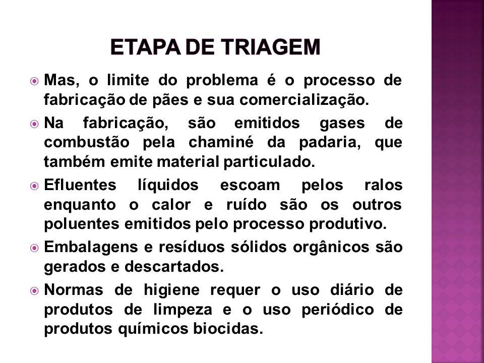 ETAPA DE TRIAGEM Mas, o limite do problema é o processo de fabricação de pães e sua comercialização.