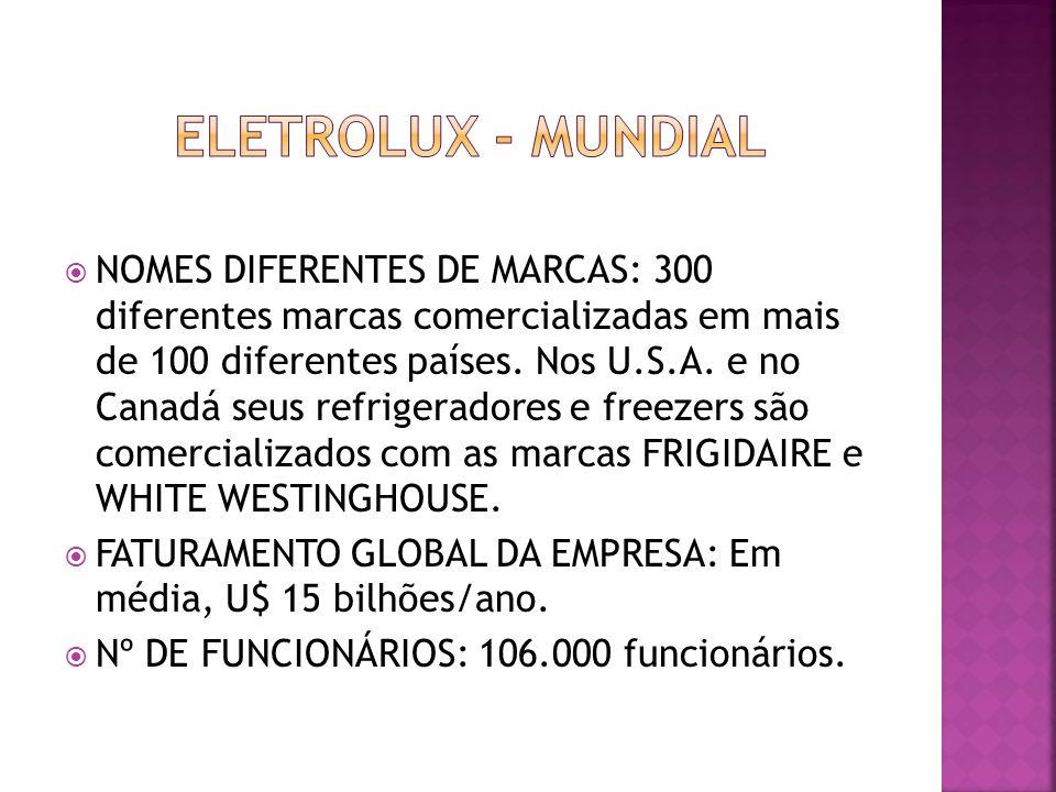 ELETROLUX - MUNDIAL