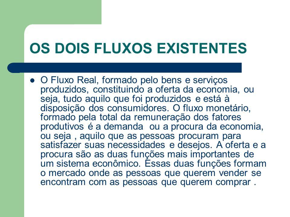 OS DOIS FLUXOS EXISTENTES