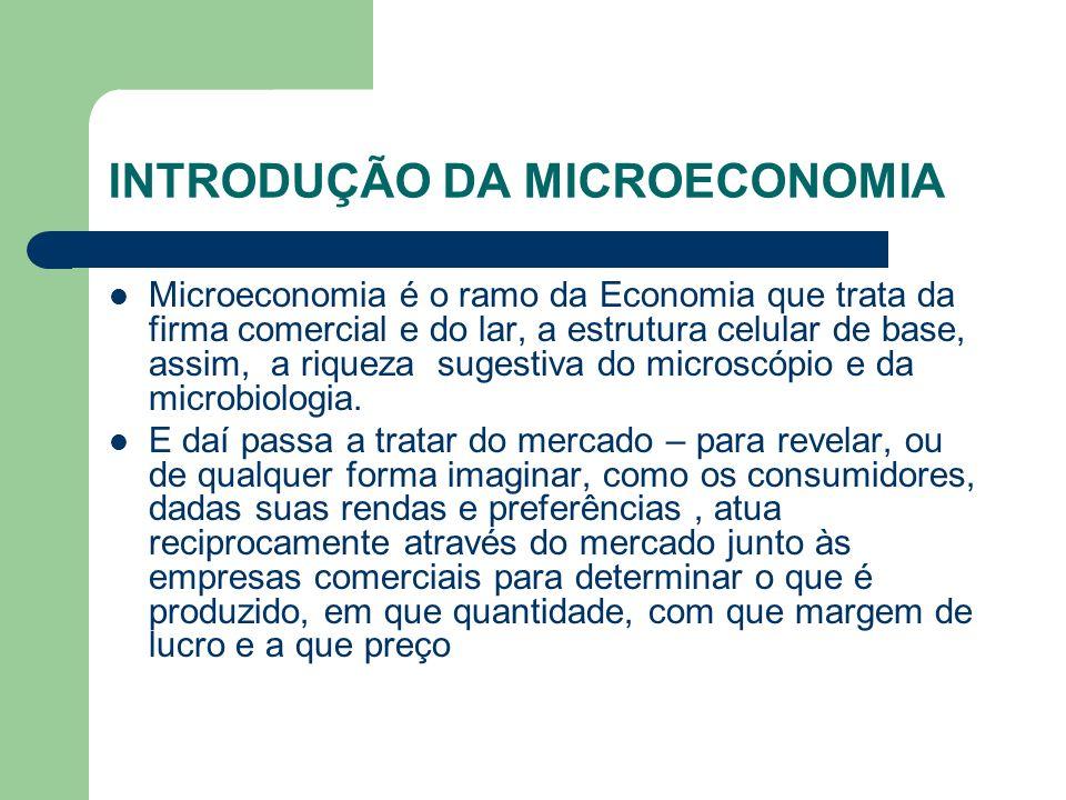 INTRODUÇÃO DA MICROECONOMIA
