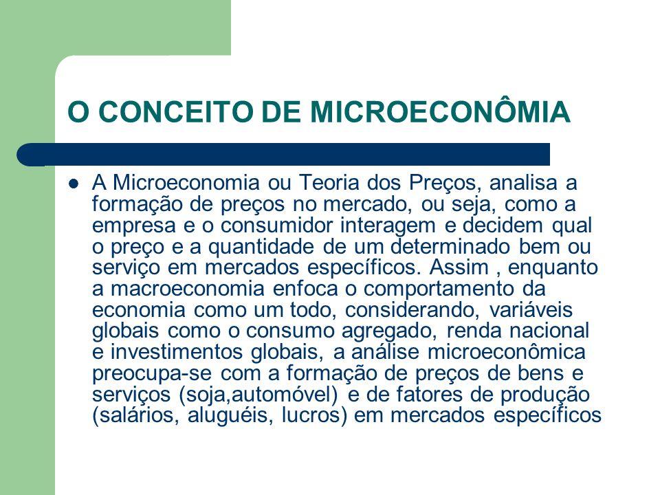 O CONCEITO DE MICROECONÔMIA