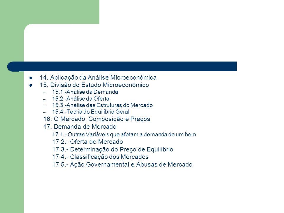 14. Aplicação da Análise Microeconômica