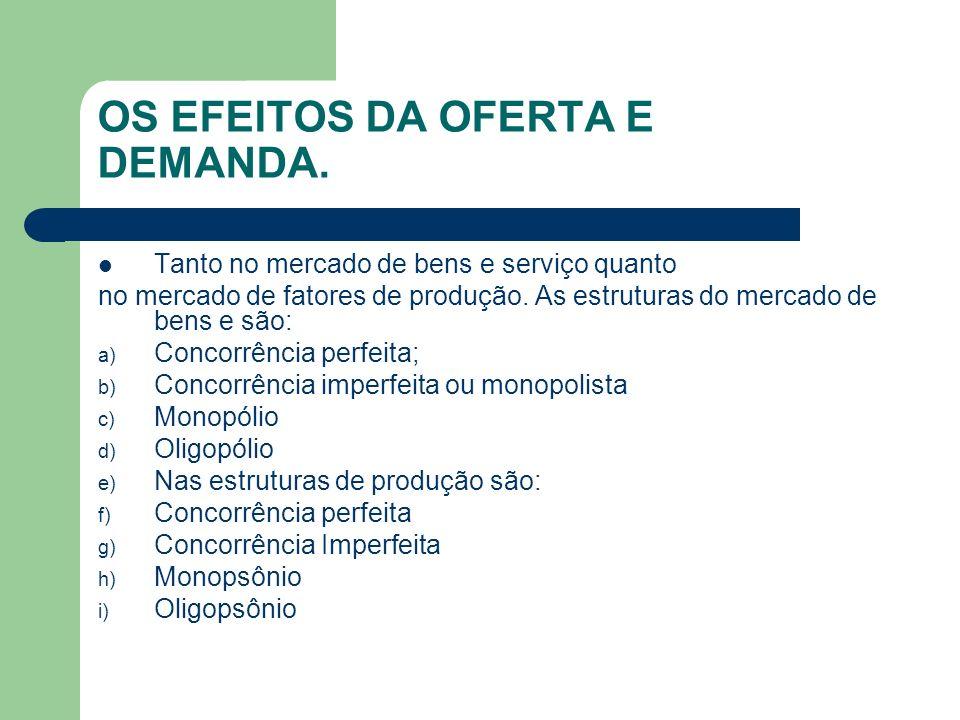 OS EFEITOS DA OFERTA E DEMANDA.