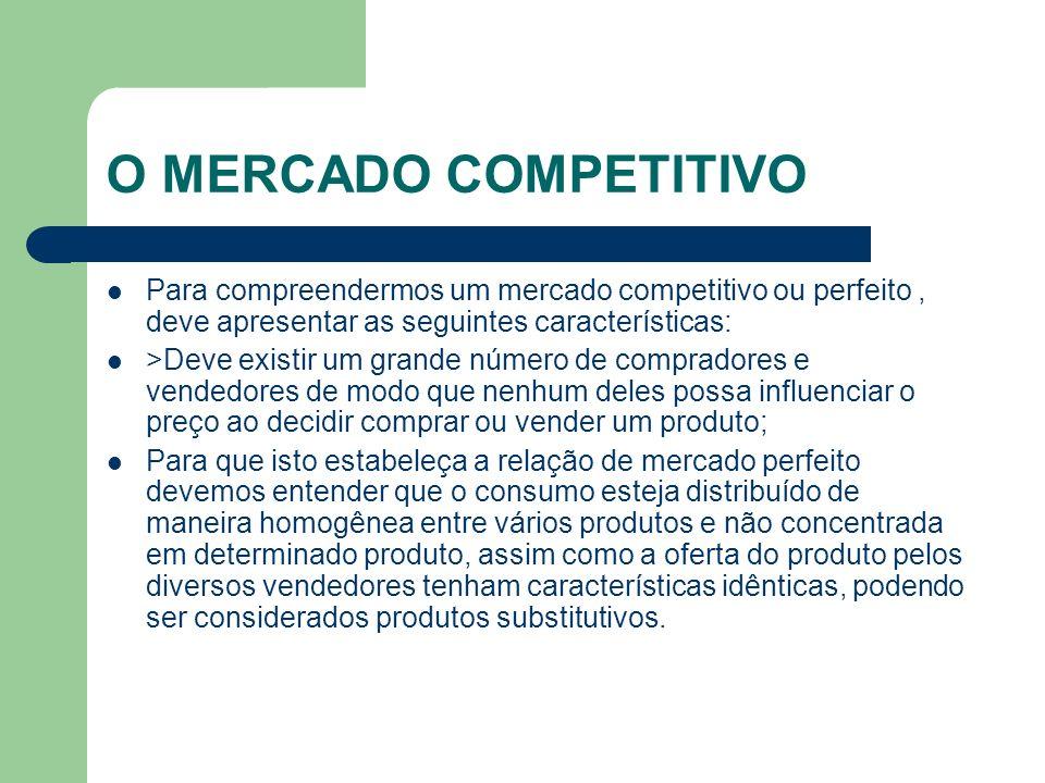 O MERCADO COMPETITIVO Para compreendermos um mercado competitivo ou perfeito , deve apresentar as seguintes características:
