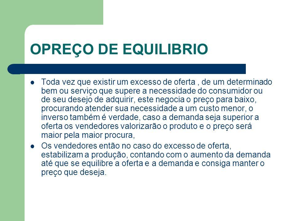 OPREÇO DE EQUILIBRIO