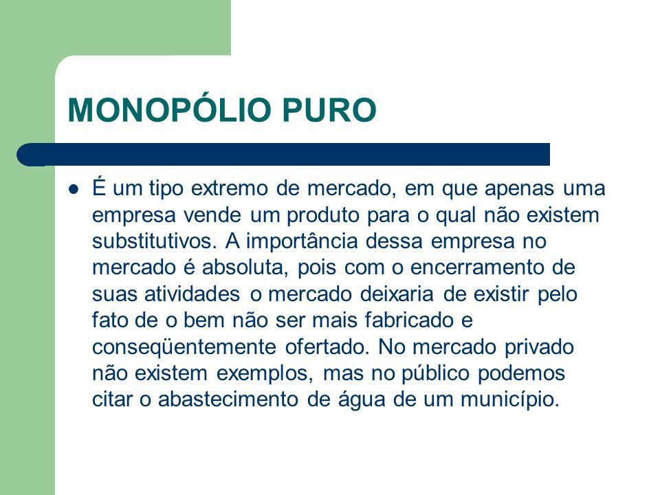 MONOPÓLIO PURO