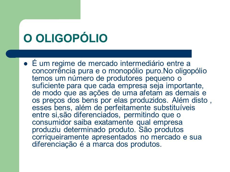 O OLIGOPÓLIO