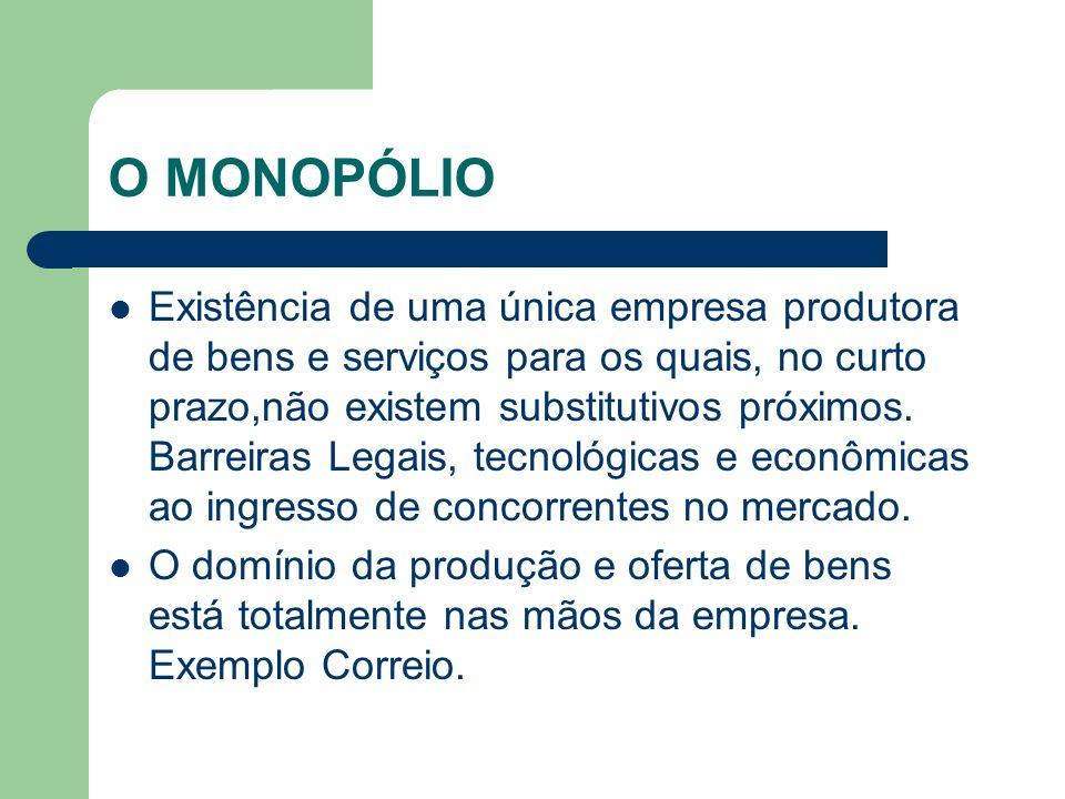 O MONOPÓLIO