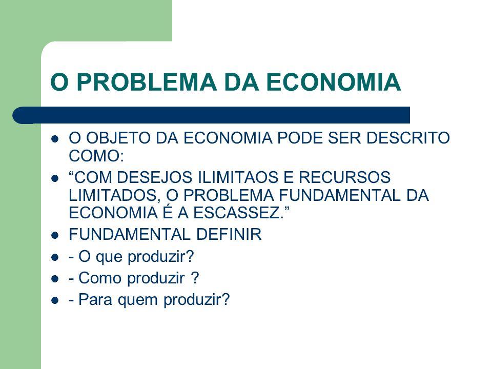 O PROBLEMA DA ECONOMIA O OBJETO DA ECONOMIA PODE SER DESCRITO COMO: