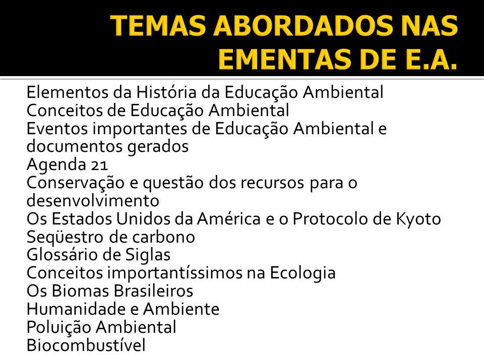 TEMAS ABORDADOS NAS EMENTAS DE E.A.