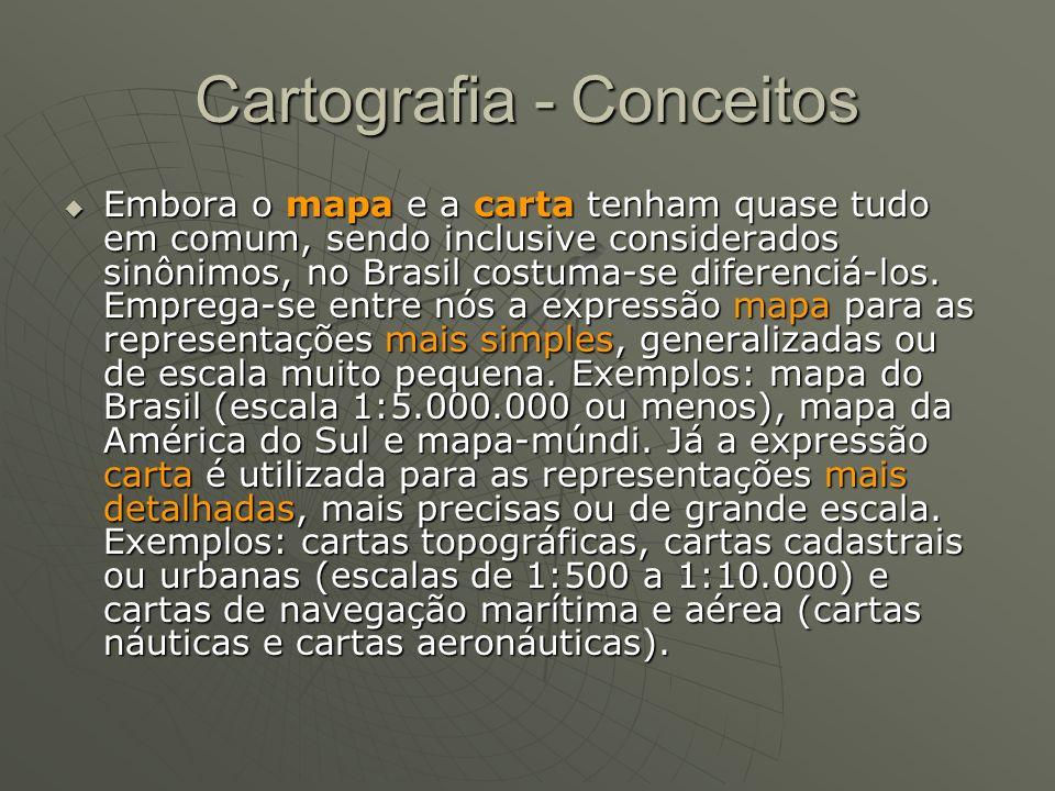Cartografia - Conceitos
