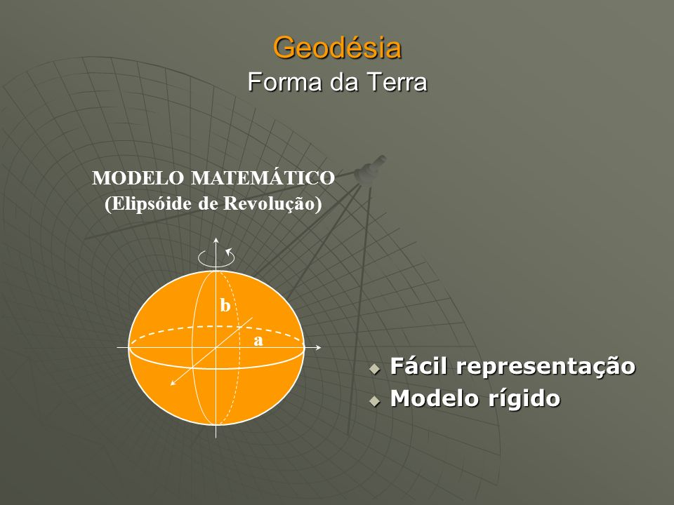 Geodésia Forma da Terra