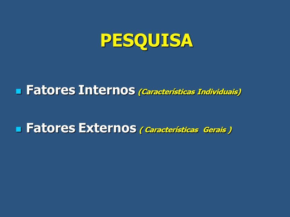 PESQUISA Fatores Internos (Características Individuais)
