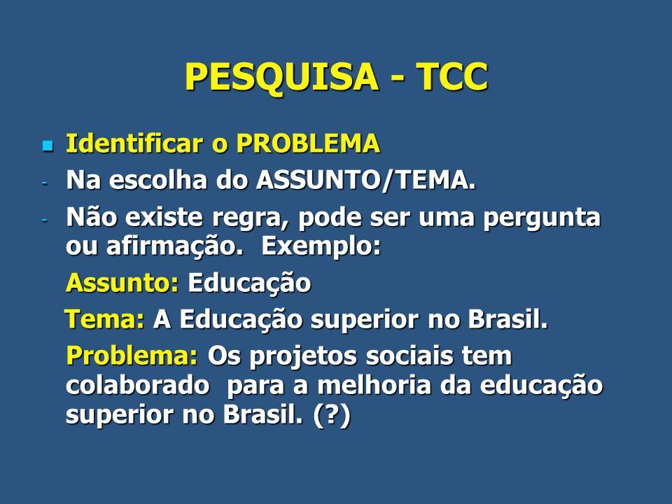PESQUISA - TCC Identificar o PROBLEMA Na escolha do ASSUNTO/TEMA.