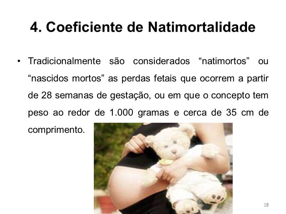 4. Coeficiente de Natimortalidade