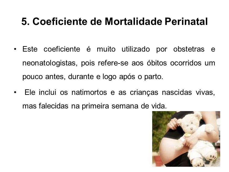 5. Coeficiente de Mortalidade Perinatal