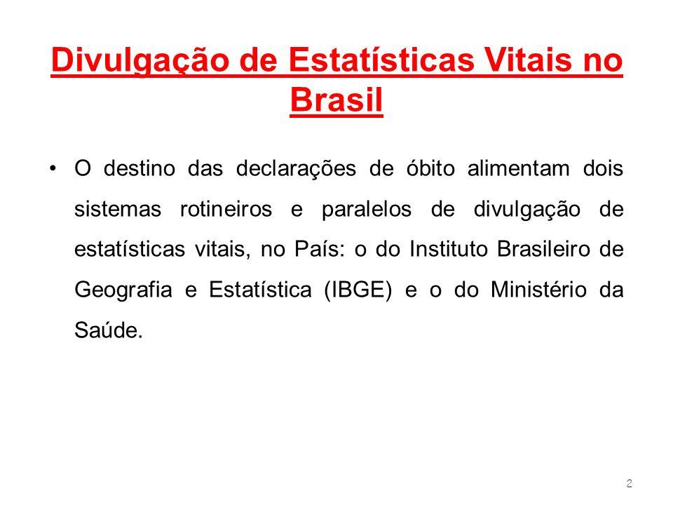 Divulgação de Estatísticas Vitais no Brasil
