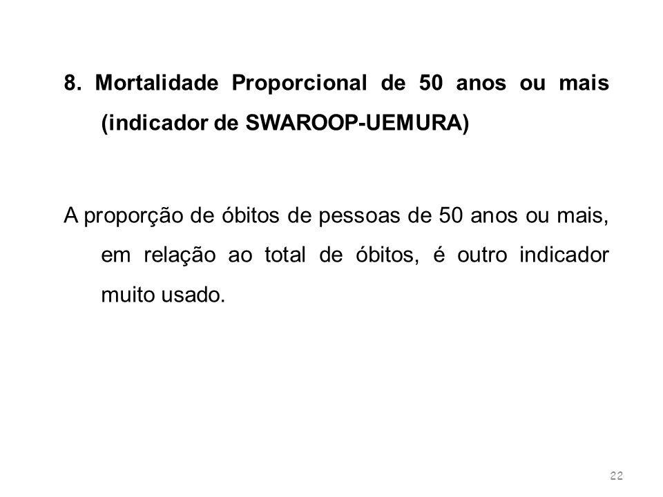 8. Mortalidade Proporcional de 50 anos ou mais (indicador de SWAROOP-UEMURA)