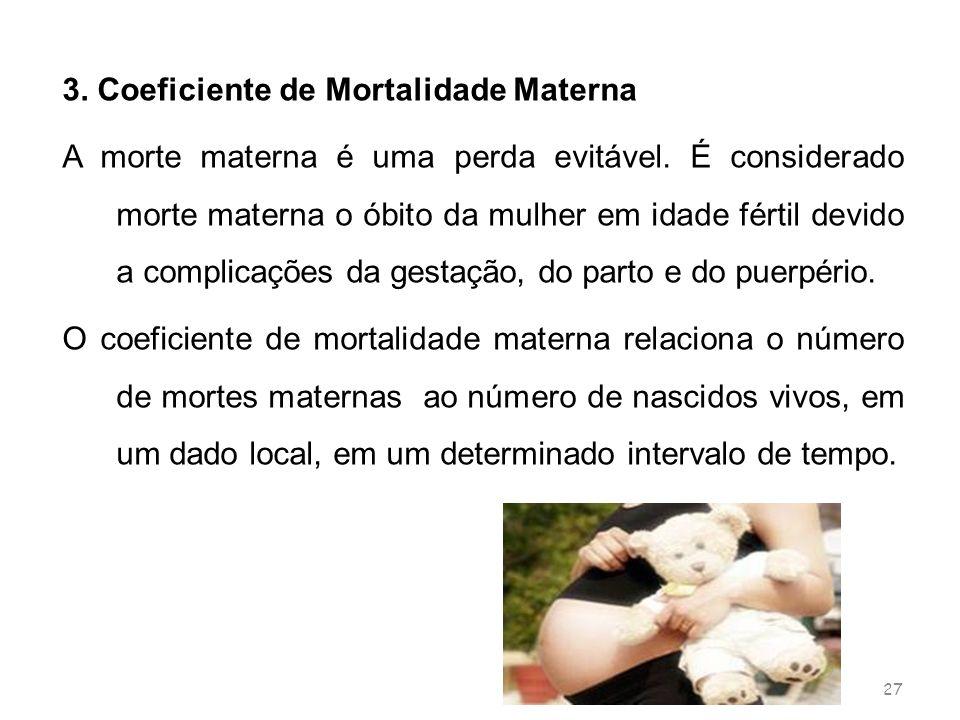 3. Coeficiente de Mortalidade Materna