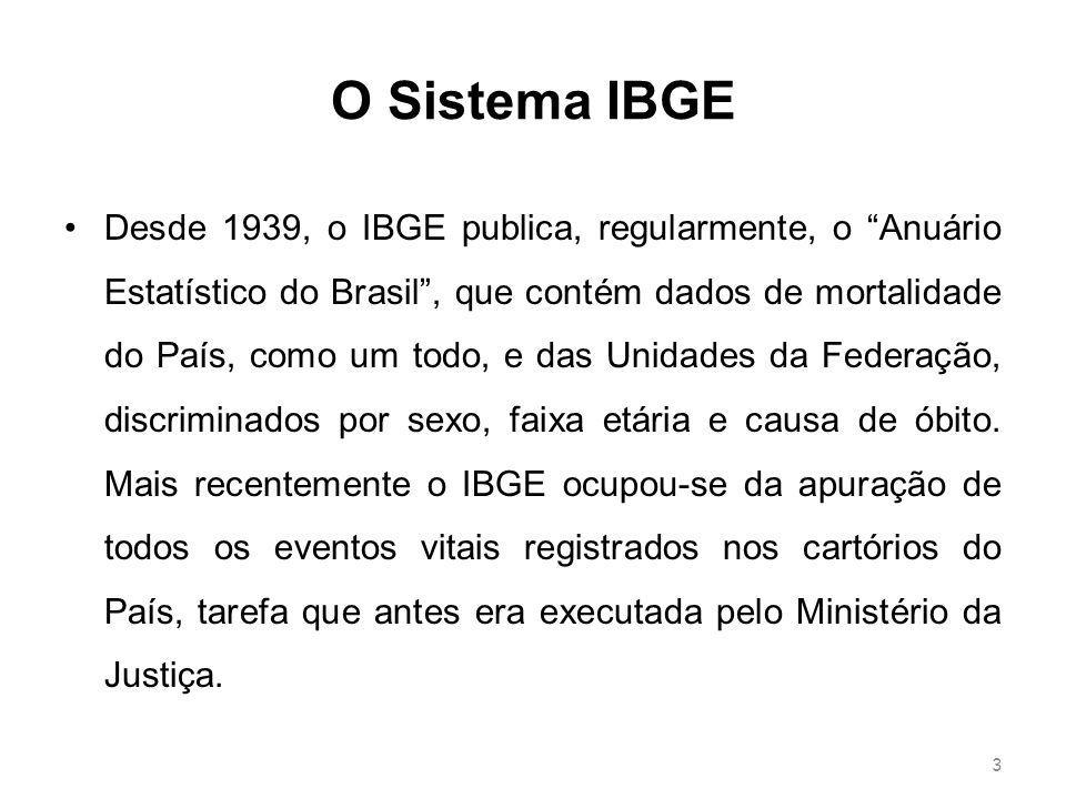 O Sistema IBGE